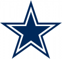 Dallas Cowboys 1964-Pres Primary Logo decal sticker